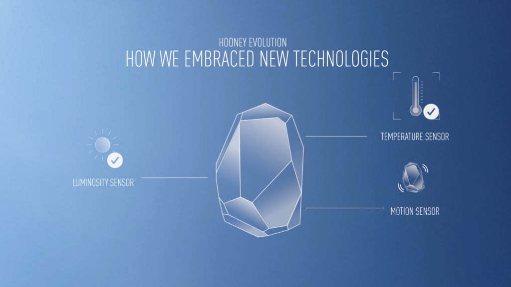 Description of the evolution of an iBeacon on a blue background.