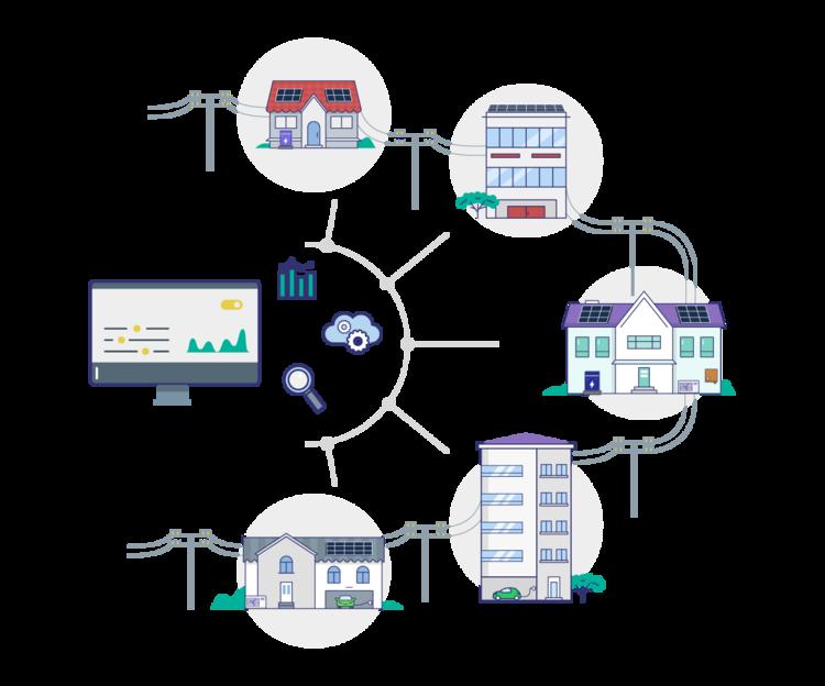 SwitchDin's platform creates a virtual power plant.
